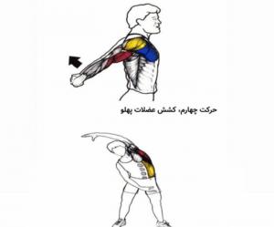 گرم وسرد کردن بدن بعد از تمرینات ورزشی